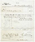 Confederate requisition signed by TurnerAshby