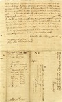 Legal Document prepared by Charles Lee
