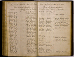 Reidville Male High School Records, 1858-1901, Spartanburg, South Carolina. (Part 4 of 7)